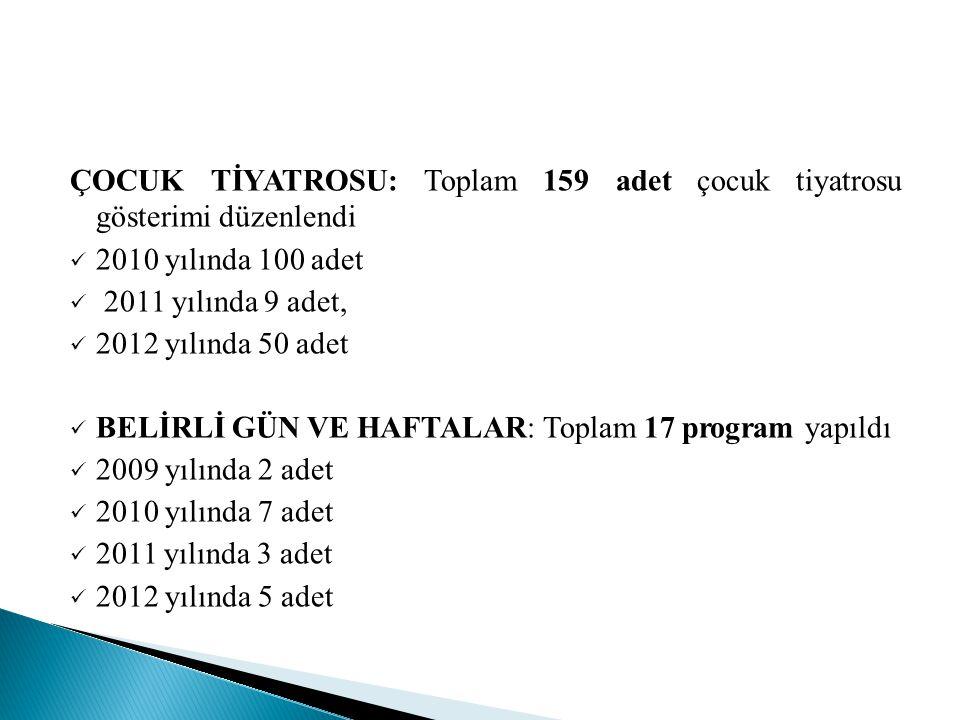 ÇOCUK TİYATROSU: Toplam 159 adet çocuk tiyatrosu gösterimi düzenlendi 2010 yılında 100 adet 2011 yılında 9 adet, 2012 yılında 50 adet BELİRLİ GÜN VE HAFTALAR: Toplam 17 program yapıldı 2009 yılında 2 adet 2010 yılında 7 adet 2011 yılında 3 adet 2012 yılında 5 adet