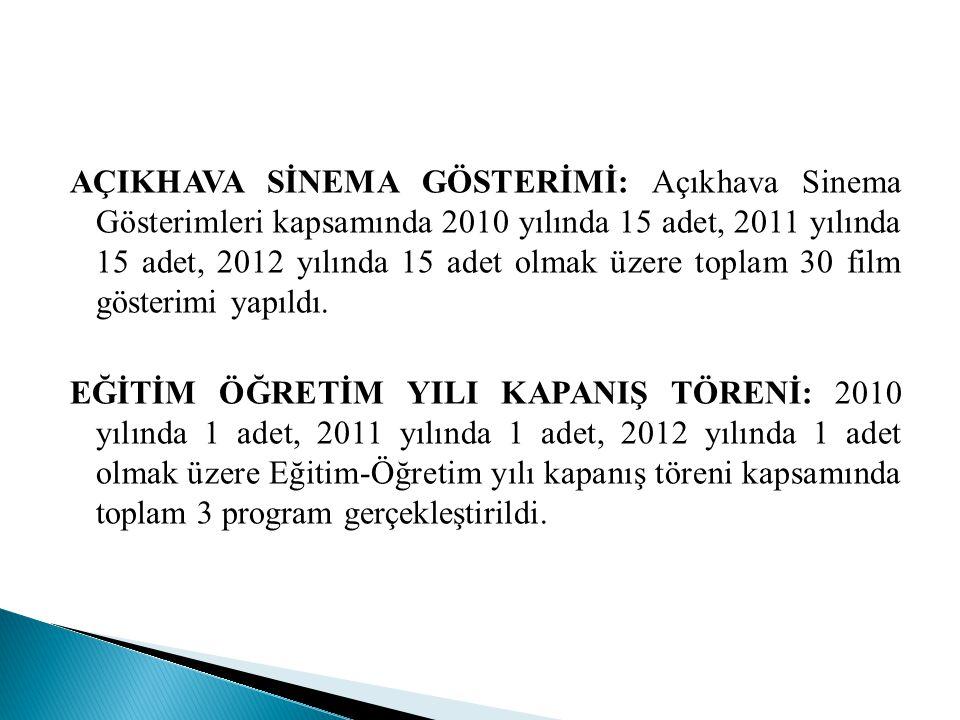 AÇIKHAVA SİNEMA GÖSTERİMİ: Açıkhava Sinema Gösterimleri kapsamında 2010 yılında 15 adet, 2011 yılında 15 adet, 2012 yılında 15 adet olmak üzere toplam 30 film gösterimi yapıldı.
