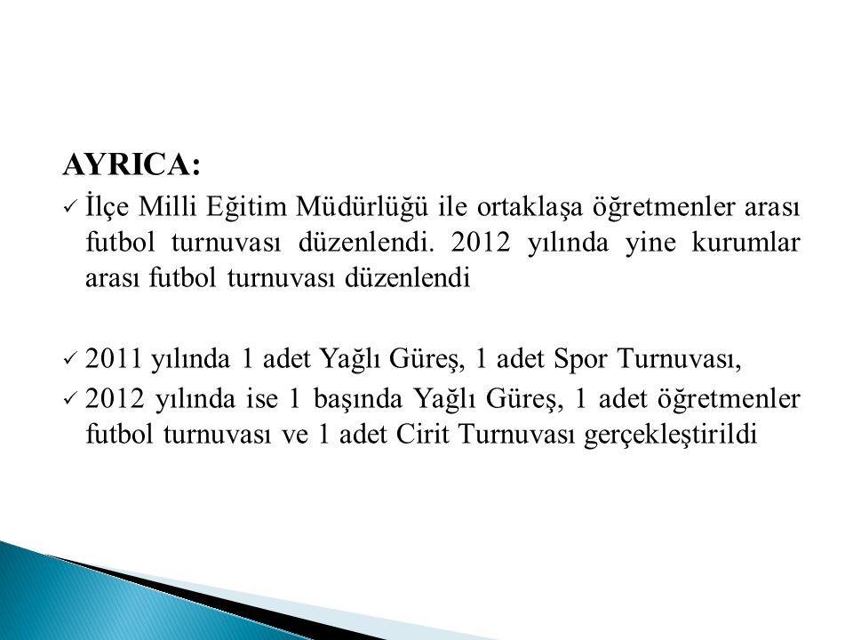AYRICA: İlçe Milli Eğitim Müdürlüğü ile ortaklaşa öğretmenler arası futbol turnuvası düzenlendi.