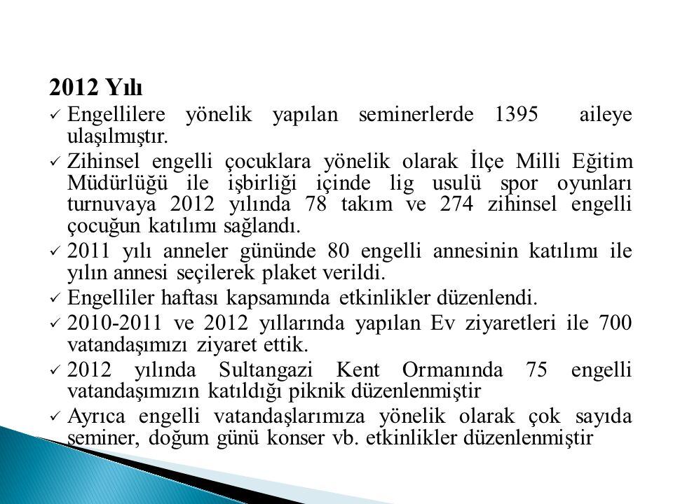 2012 Yılı Engellilere yönelik yapılan seminerlerde 1395 aileye ulaşılmıştır.