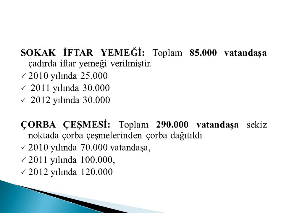 SULTANÇİFTLİĞİ MAHALLESİ  2009 yılında 798 aileye 13894 sefer tası, 2010 yılında 1169 aileye 24751 sefertası, 2011 yılında 857 aileye 18011 sefertası, 2012 yılında971 aileye 18645 sefertası olmak üzere toplam 3795 aileye 75301 sefer tası yemek dağıtılmıştır  2009 yılında 218 adet, 2010 yılında 515 adet, 2011 yılında 469 adet, 2011 yılında 469 adet olmak üzere toplam 1671 adet gıda kolisi dağıtılmıştır  2009 yılında 51 adet, doğal afet yardımı (Çekyat, halı,) yapıldı  2009 yılında 65 çocuğa sünnet kıyafeti yardımı yapıldı  2010 yılında 10 adet 2011 yılında 5 adet, 2012 yılında 5 adet olmak üzere toplam 20 adet tekerlekli sandalye dağıtılmıştır  2010 yılında 150 adet, 2011 yılında 10 paket, 2011 yılında 38 paket olmak üzere hasta bezi dağıtılmıştır