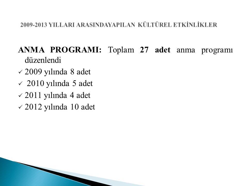  2009-2010 döneminde 3102 vatandaşımızın katıldığı okuma yazma kursu, Halk Eğitim Merkezi ile işbirliği içinde de 8 dalda meslek edindirme kursları, 2010 yılında İŞKUR ile yapılan protokol kapsamında 700 vatandaşımızın katıldığı meslek edindirme kursları açılmıştır.