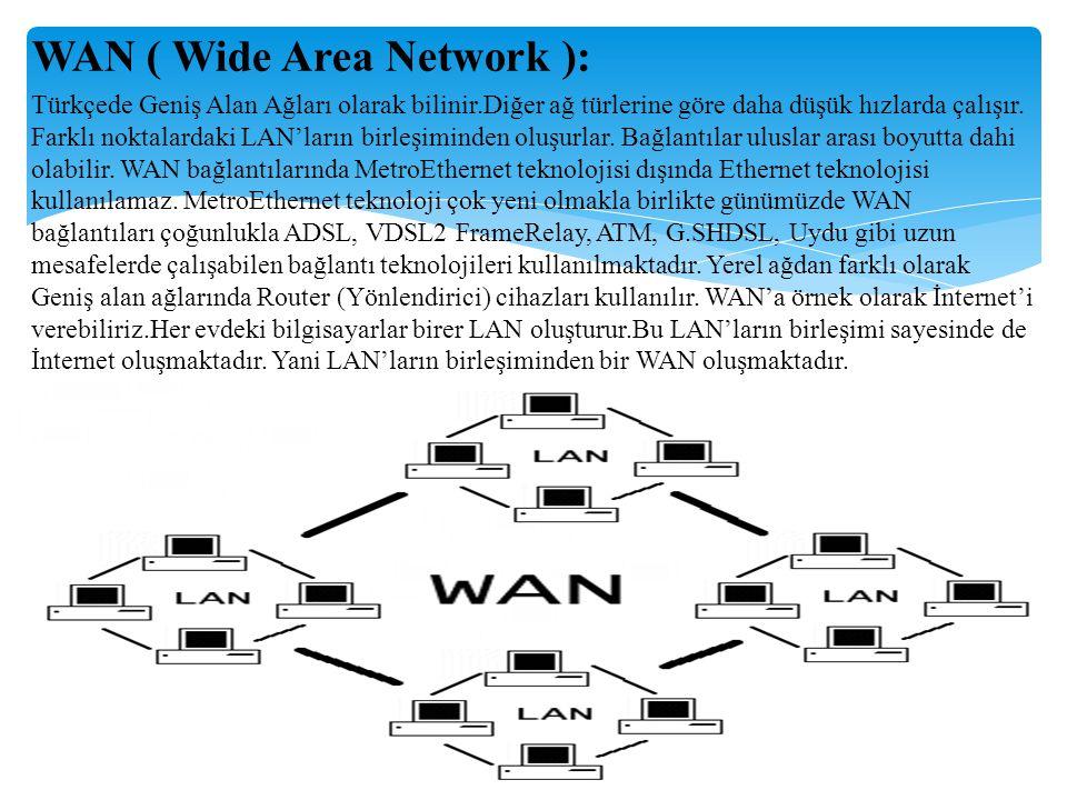 WAN ( Wide Area Network ): Türkçede Geniş Alan Ağları olarak bilinir.Diğer ağ türlerine göre daha düşük hızlarda çalışır. Farklı noktalardaki LAN'ları