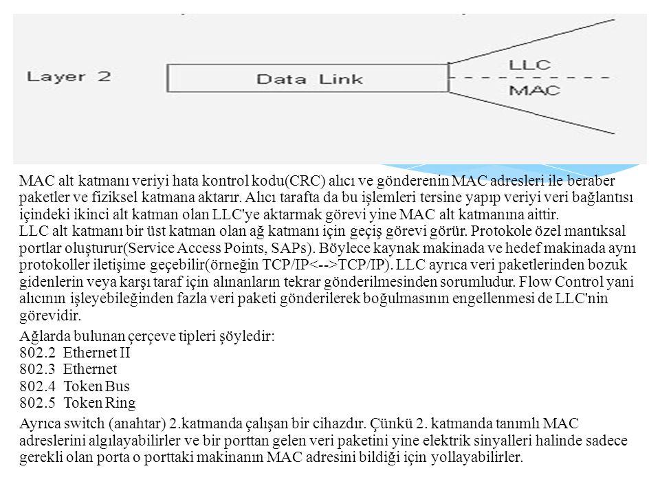 MAC alt katmanı veriyi hata kontrol kodu(CRC) alıcı ve gönderenin MAC adresleri ile beraber paketler ve fiziksel katmana aktarır. Alıcı tarafta da bu