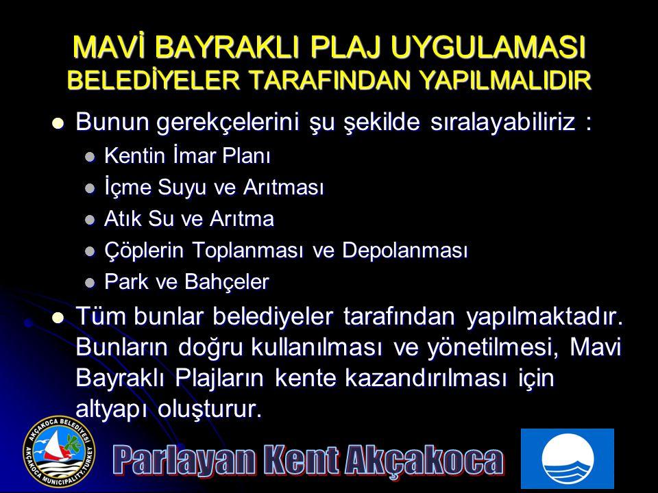 MAVİ BAYRAKLI PLAJ UYGULAMALARI AMACINA YÖNELİK OLARAK YAPTIĞIMIZ ÇALIŞMALAR İstanbul Teknik Üniversitesi – Akçakoca Belediyesi Akçakoca ilçesinde Bütünleşik Kıyı Alanı Yönetimi projesi hazırlandı İstanbul Teknik Üniversitesi – Akçakoca Belediyesi Akçakoca ilçesinde Bütünleşik Kıyı Alanı Yönetimi projesi hazırlandı İTÜ'nün Hazırladığı Proje