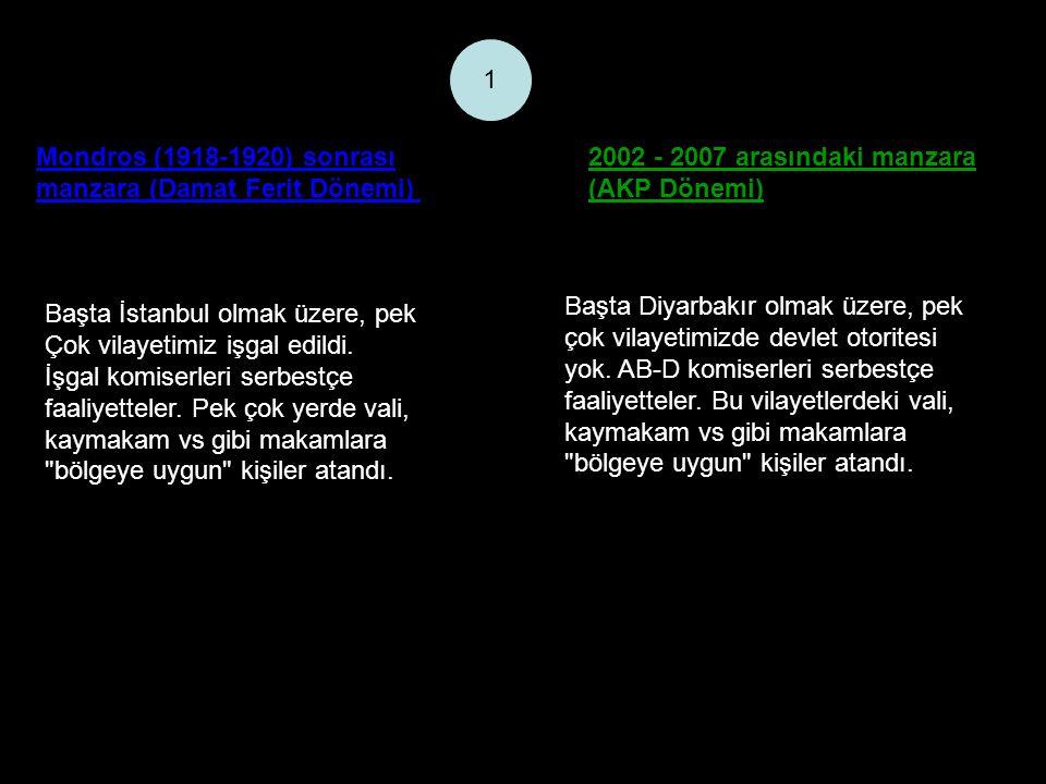 Mondros (1918-1920) sonrası manzara (Damat Ferit Dönemi) 2002 - 2007 arasındaki manzara (AKP Dönemi) 1 Başta İstanbul olmak üzere, pek Çok vilayetimiz işgal edildi.