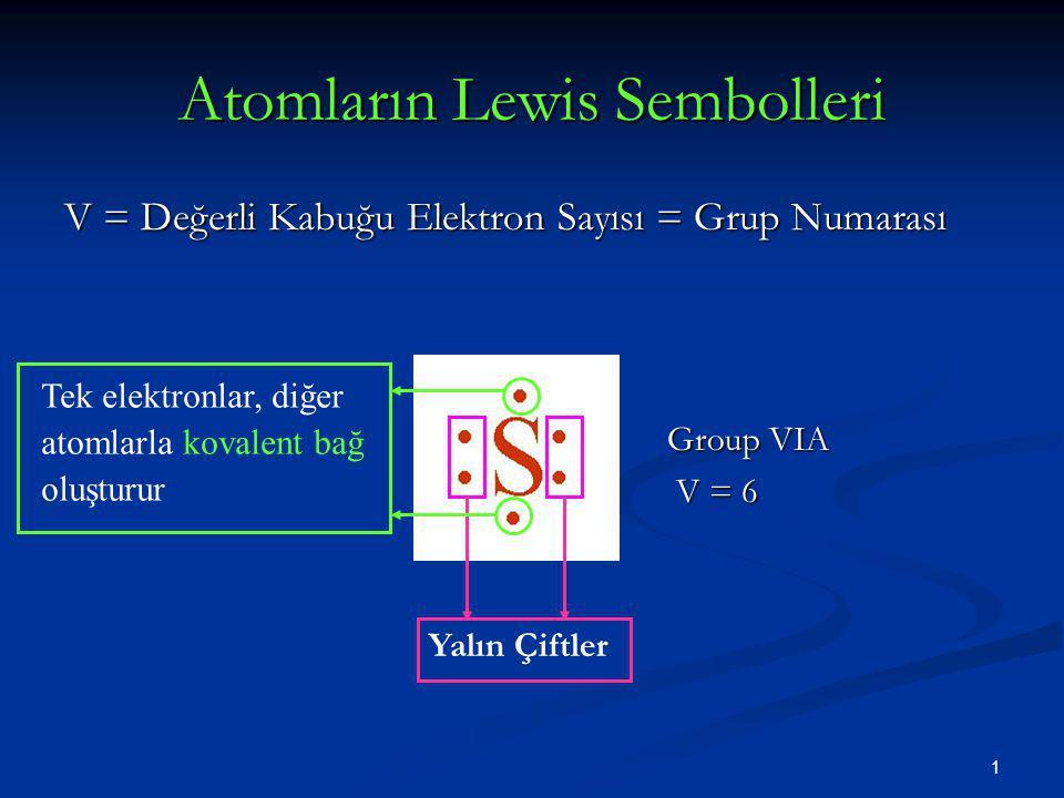 1 Atomların Lewis Sembolleri V = Değerli Kabuğu Elektron Sayısı = Grup Numarası Group VIA V = 6 V = 6 Yalın Çiftler Tek elektronlar, diğer atomlarla k