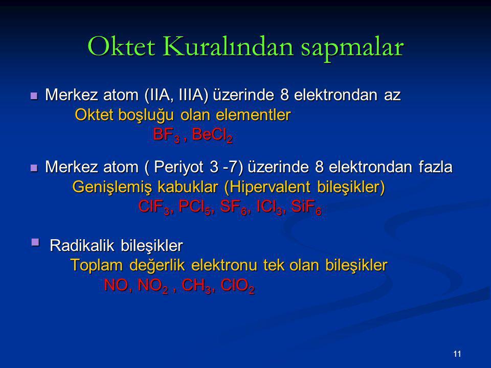11 Oktet Kuralından sapmalar Merkez atom (IIA, IIIA) üzerinde 8 elektrondan az Merkez atom (IIA, IIIA) üzerinde 8 elektrondan az Oktet boşluğu olan el