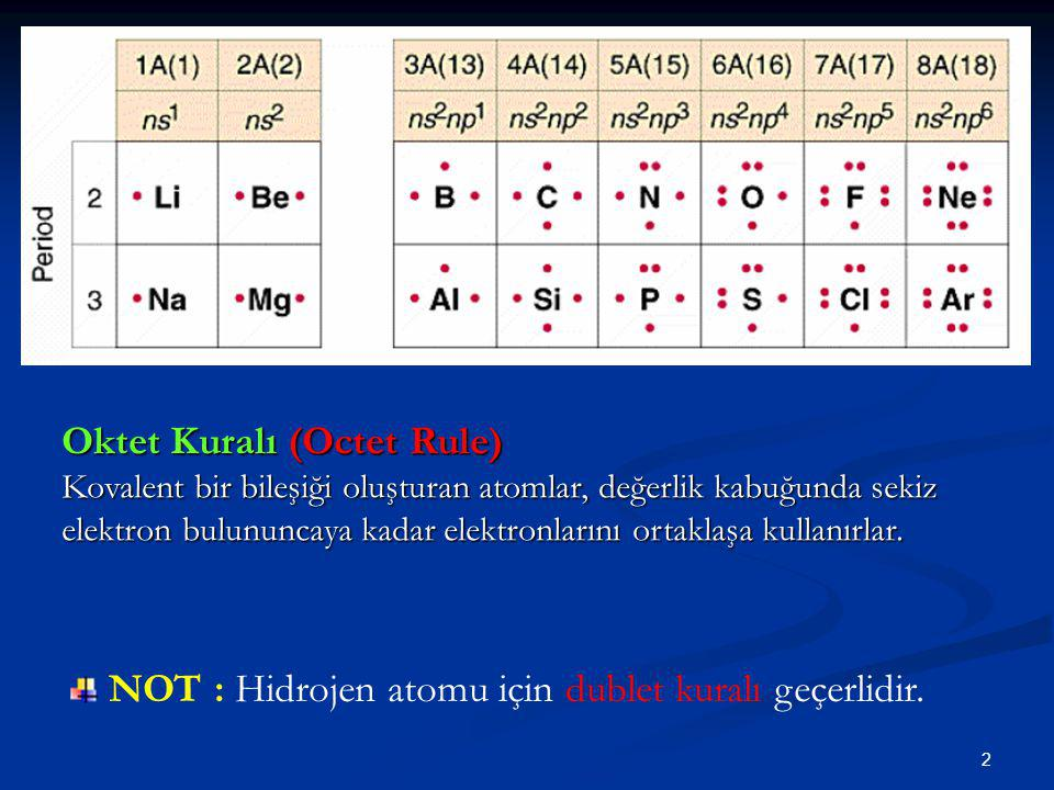 2 Oktet Kuralı (Octet Rule) Kovalent bir bileşiği oluşturan atomlar, değerlik kabuğunda sekiz elektron bulununcaya kadar elektronlarını ortaklaşa kull