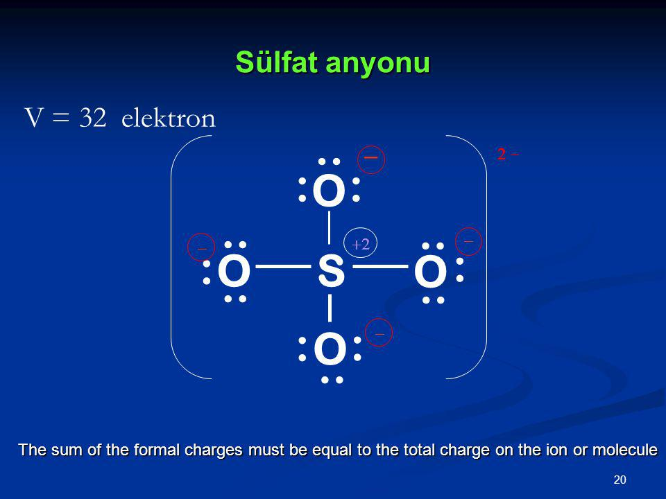 20 Sülfat anyonu SO O O O.. : :: : : : V = 32 elektron      The sum of the formal charges must be equal to the total charge on the ion or molecu
