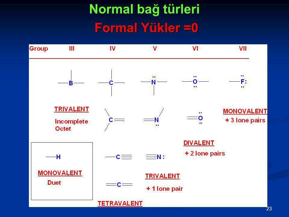 23 Normal bağ türleri Formal Yükler =0