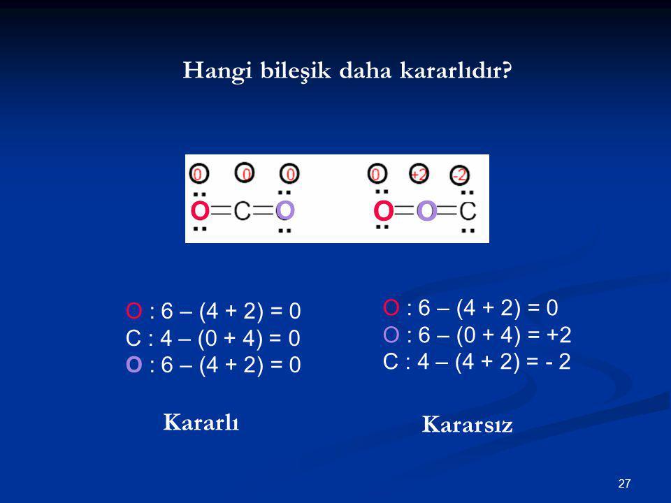 27 O : 6 – (4 + 2) = 0 C : 4 – (0 + 4) = 0 O : 6 – (4 + 2) = 0 O : 6 – (0 + 4) = +2 C : 4 – (4 + 2) = - 2 O O O O Hangi bileşik daha kararlıdır? Karar