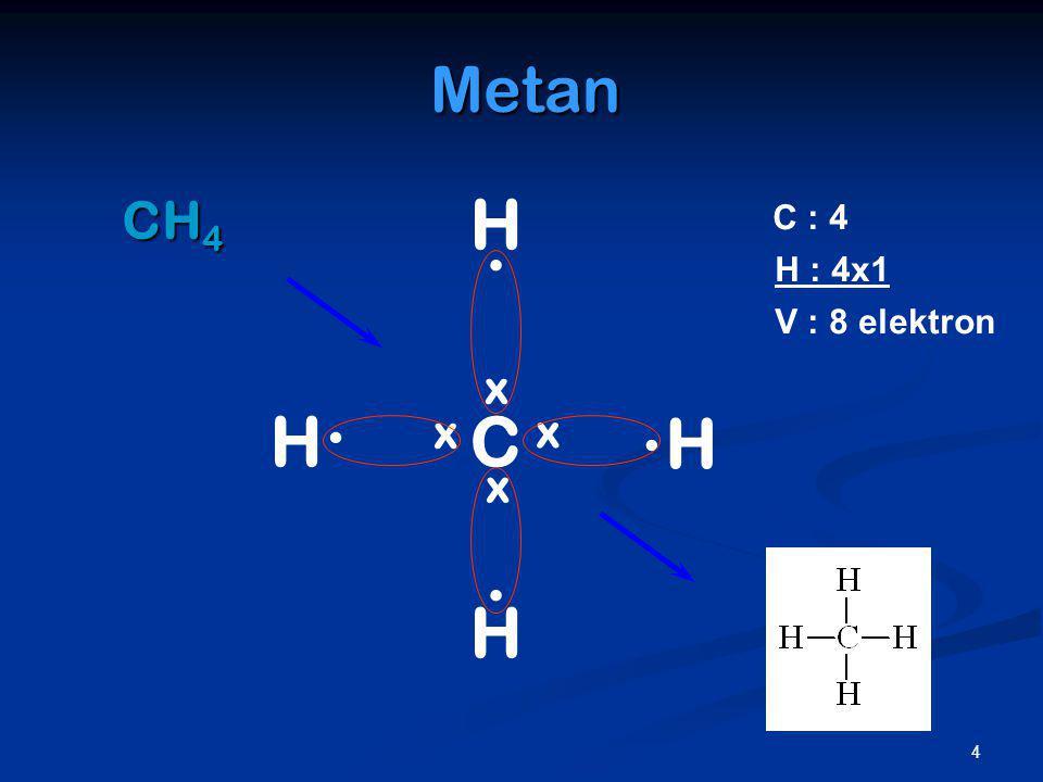 4 Metan CH H H H.... x x x x CH 4 C : 4 H : 4x1 V : 8 elektron