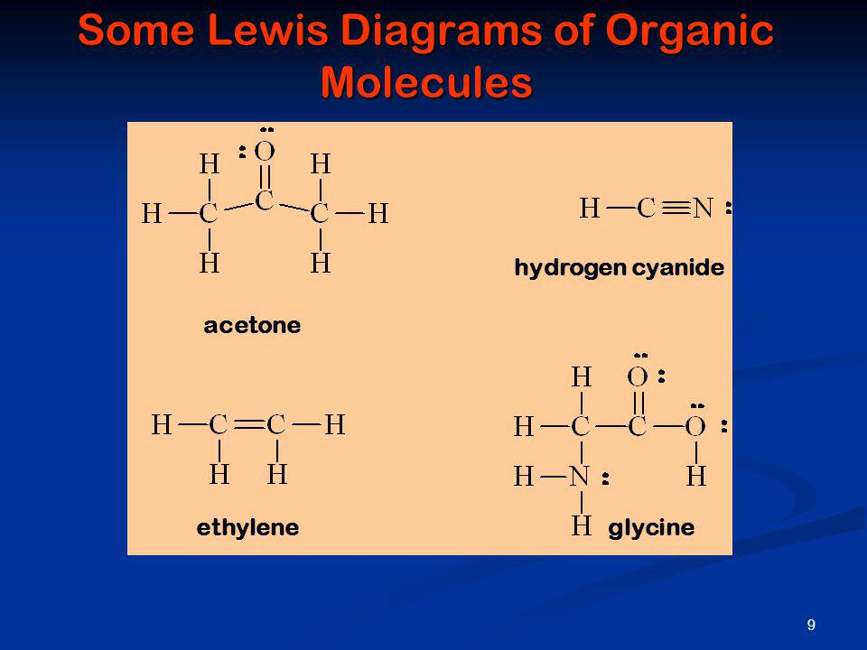9 Some Lewis Diagrams of Organic Molecules acetone ethyleneglycine hydrogen cyanide