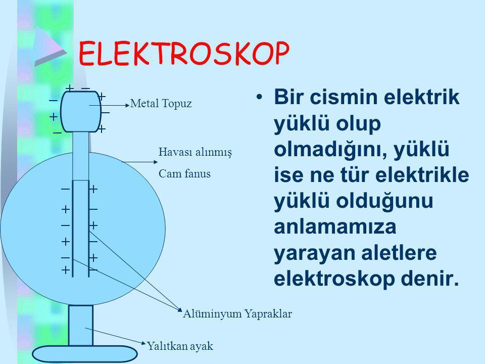 Farklı cins elektrik yüklü cisimler birbirini çeker + _
