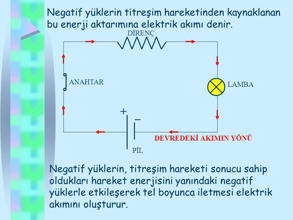 2) Elektrik akımı nedir.