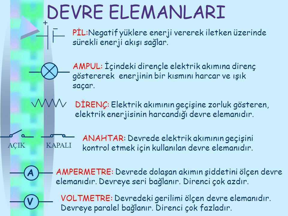 DİRENÇ ANAHTAR PİL LAMBA _ + Negatif yüklerin titreşim hareketinden kaynaklanan bu enerji aktarımına elektrik akımı denir.