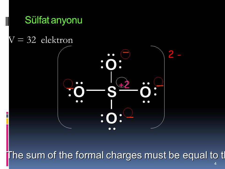 Amonyum İyonu 3 NHH H H N 5 değerlik e – V = 8 V = 8 H 4 değerlik e – yük -1 e – yük -1 e – H: 1 – ( 0 + 1) = 0 N: 5 – ( 0 + 4) = +1 Toplam yük = +1 T
