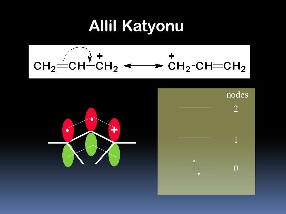 Üç atomun p orbitalleri birle ş erek üç tane MO pi sistemi olu ş turur. nodes 0 1 2