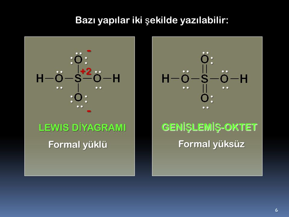  Ozon (O 3 )  Elektrostatik potansiyel  her iki taraftaki oksijen  atomunun eşit negatif  yüke sahip olduğunu  göstermektedir.