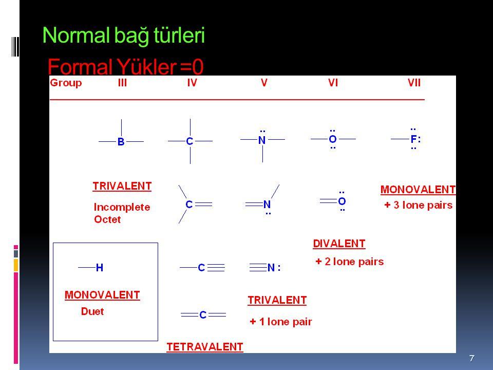 NH 4 + ve BF 4 - yapılarındaki Elektron sayısı ve formal yük 1 4 N H H H H + 7 4..B F F F F........