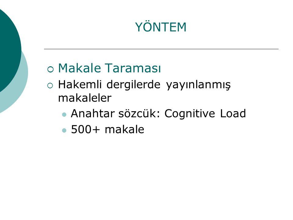 YÖNTEM  Makale Taraması  Hakemli dergilerde yayınlanmış makaleler Anahtar sözcük: Cognitive Load 500+ makale