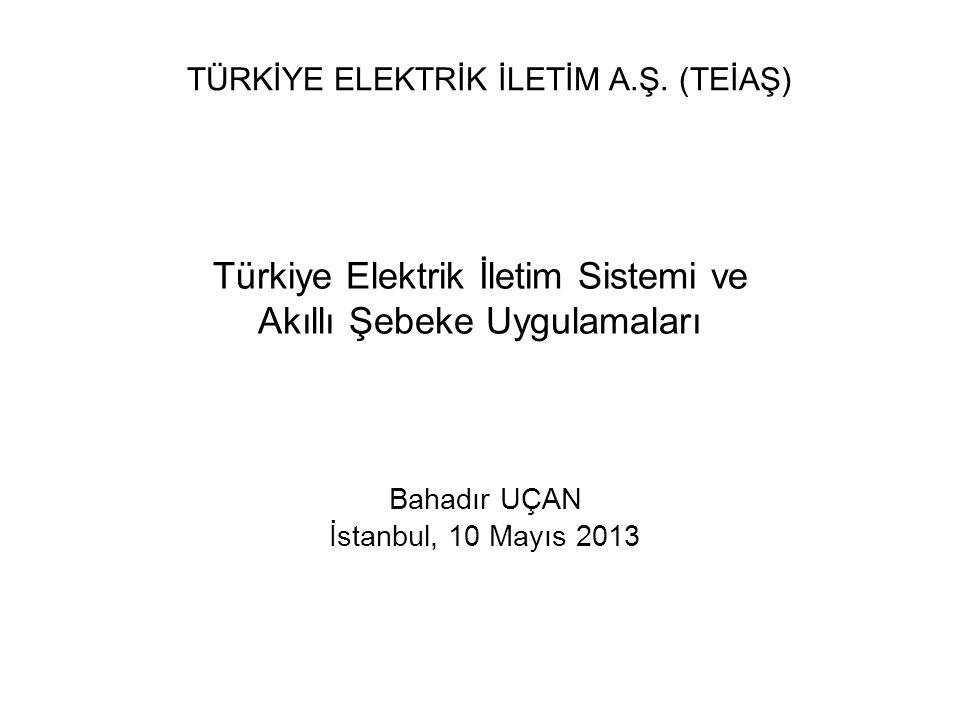 Kapsam Ulusal Elektrik Sistemi Uluslararası Bağlantılar ve ENTSO-E Bağlantısı Türkiye Elektrik İletim A.Ş.