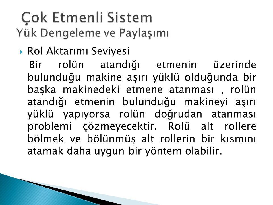  Etmen Aktarımı için Modeller; ◦ Krediye Dayalı Yük Dengeleme Modeli ◦ Geometrik Bölümlendirme Modeli ◦ Yük Dengeleme Koordinatörüne Dayalı Model