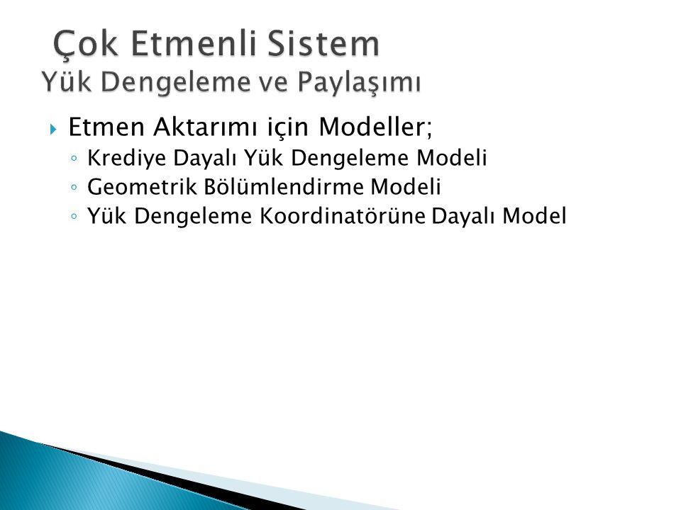  Görev Dağıtımı için Modeller; ◦ Pazar Modeline Dayalı Görev Dağıtımı ◦ Sorumluluk Tabanlı Görev Dağıtımı
