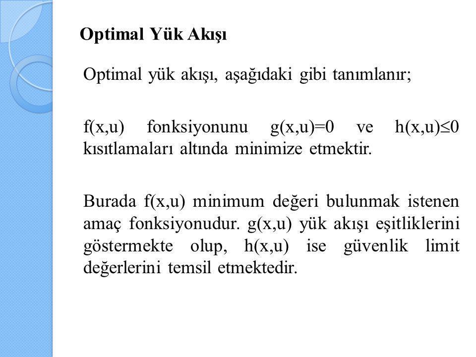 Optimal Yük Akışı x durum değişkenlerini göstermektedir.