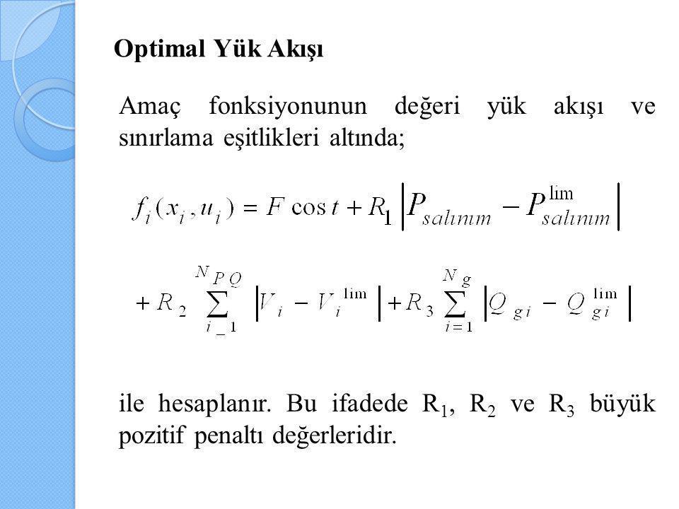 Optimal Yük Akışı Durum değişkenlerinin limit değerleri P lim salınım, V i lim ve Q gi lim 'dir.