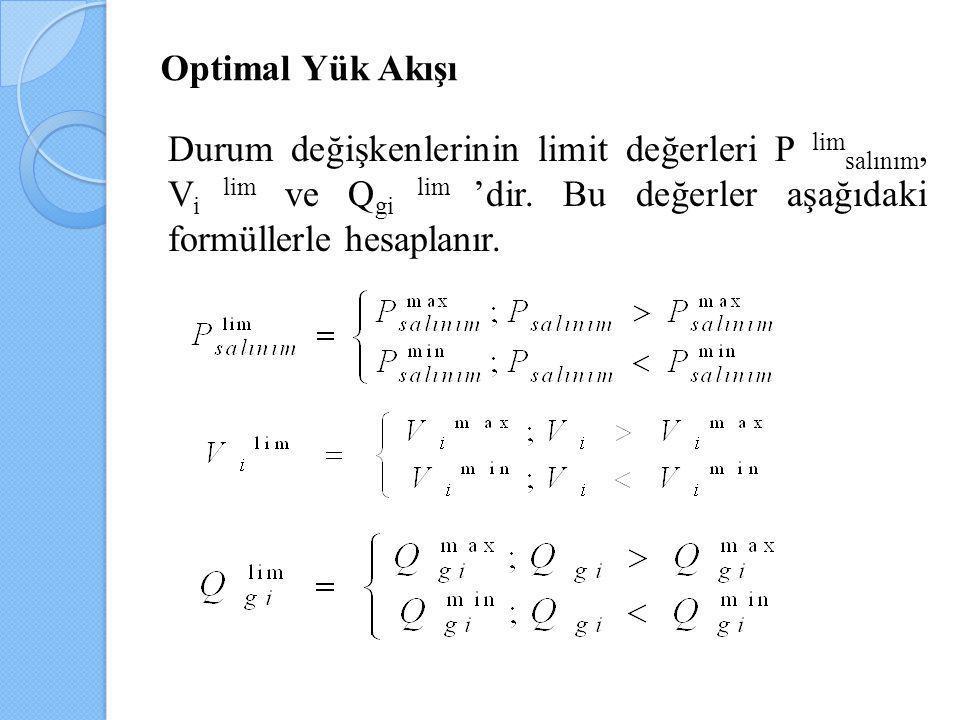 Örnek Güç Sistemi Uygulaması Yapılan çalışmada; Ölçekleme faktörü  = 500, Besin kaynağı sayısı (görevli arı sayısı) SN = 20, Parametre sayısı D = 5, TOL hata = 1 x 10 –6 MW Limit (çözüm geliştirememe sayacı) 10 İterasyon sayısı 300 olarak alınmıştır.