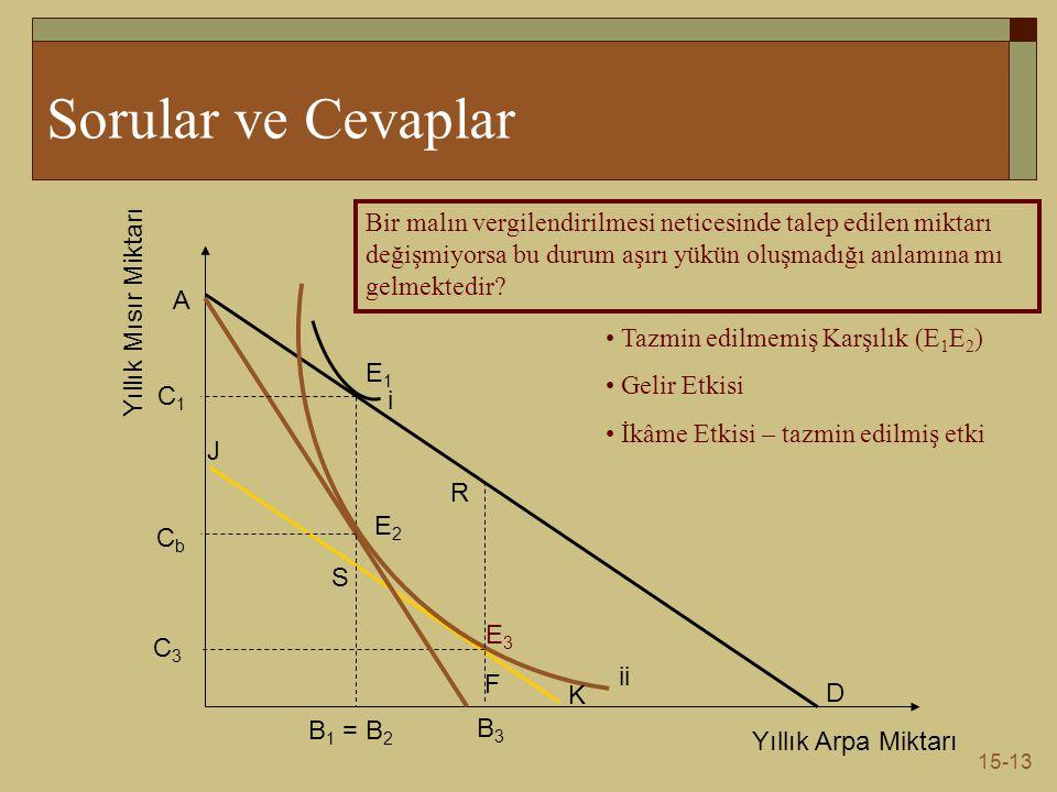 15-13 Sorular ve Cevaplar Yıllık Mısır Miktarı Yıllık Arpa Miktarı C3C3 D F A CbCb C1C1 B 1 = B 2 E2E2 i ii E1E1 J B3B3 R K Bir malın vergilendirilmesi neticesinde talep edilen miktarı değişmiyorsa bu durum aşırı yükün oluşmadığı anlamına mı gelmektedir.