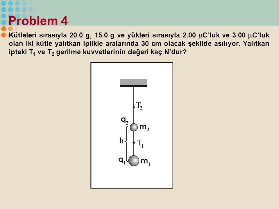 Problem 4 Kütleleri sırasıyla 20.0 g, 15.0 g ve yükleri sırasıyla 2.00  C'luk ve 3.00  C'luk olan iki kütle yalıtkan iplikle aralarında 30 cm olacak