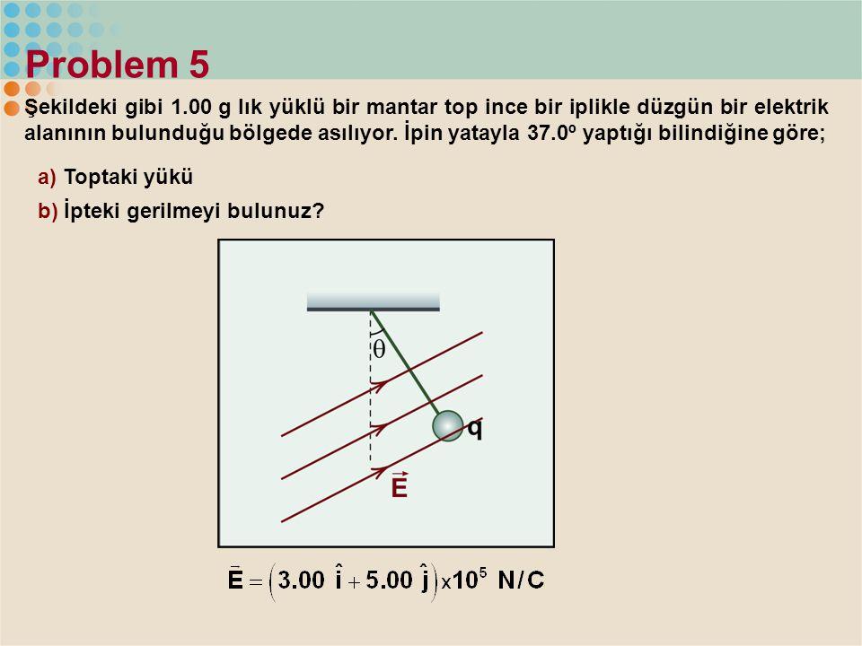 Problem 5 Şekildeki gibi 1.00 g lık yüklü bir mantar top ince bir iplikle düzgün bir elektrik alanının bulunduğu bölgede asılıyor. İpin yatayla 37.0º