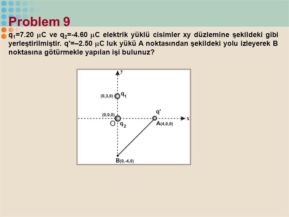 Problem 9 q 1 =7.20  C ve q 2 =-4.60  C elektrik yüklü cisimler xy düzlemine şekildeki gibi yerleştirilmiştir. q'=–2.50  C luk yükü A noktasından ş