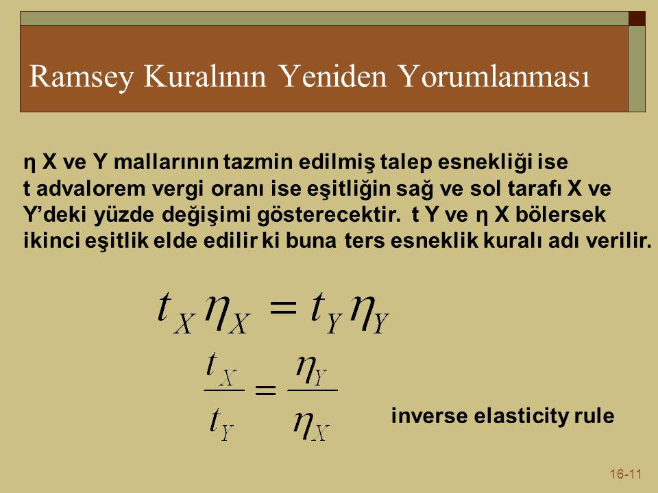 16-11 Ramsey Kuralının Yeniden Yorumlanması inverse elasticity rule η X ve Y mallarının tazmin edilmiş talep esnekliği ise t advalorem vergi oranı ise