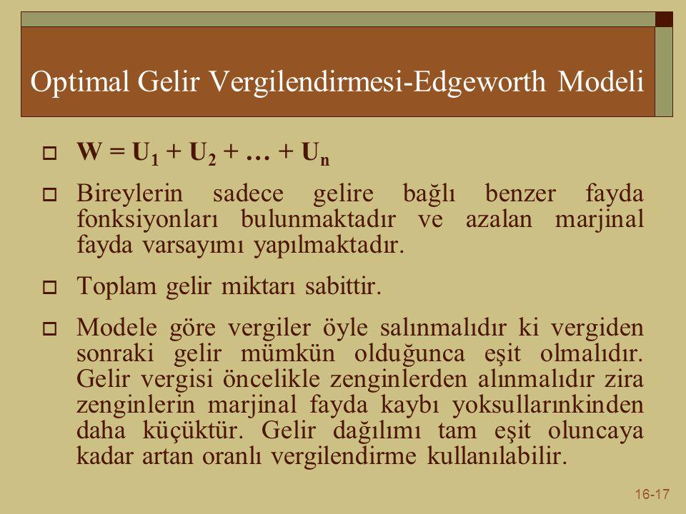 16-17 Optimal Gelir Vergilendirmesi-Edgeworth Modeli  W = U 1 + U 2 + … + U n  Bireylerin sadece gelire bağlı benzer fayda fonksiyonları bulunmaktad