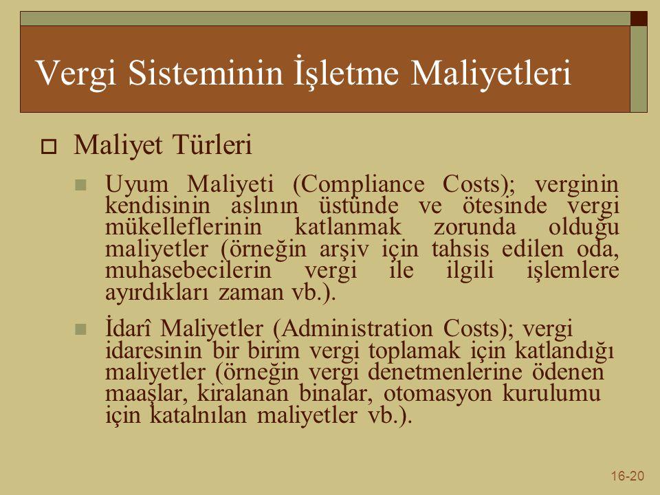 16-20 Vergi Sisteminin İşletme Maliyetleri  Maliyet Türleri Uyum Maliyeti (Compliance Costs); verginin kendisinin aslının üstünde ve ötesinde vergi m