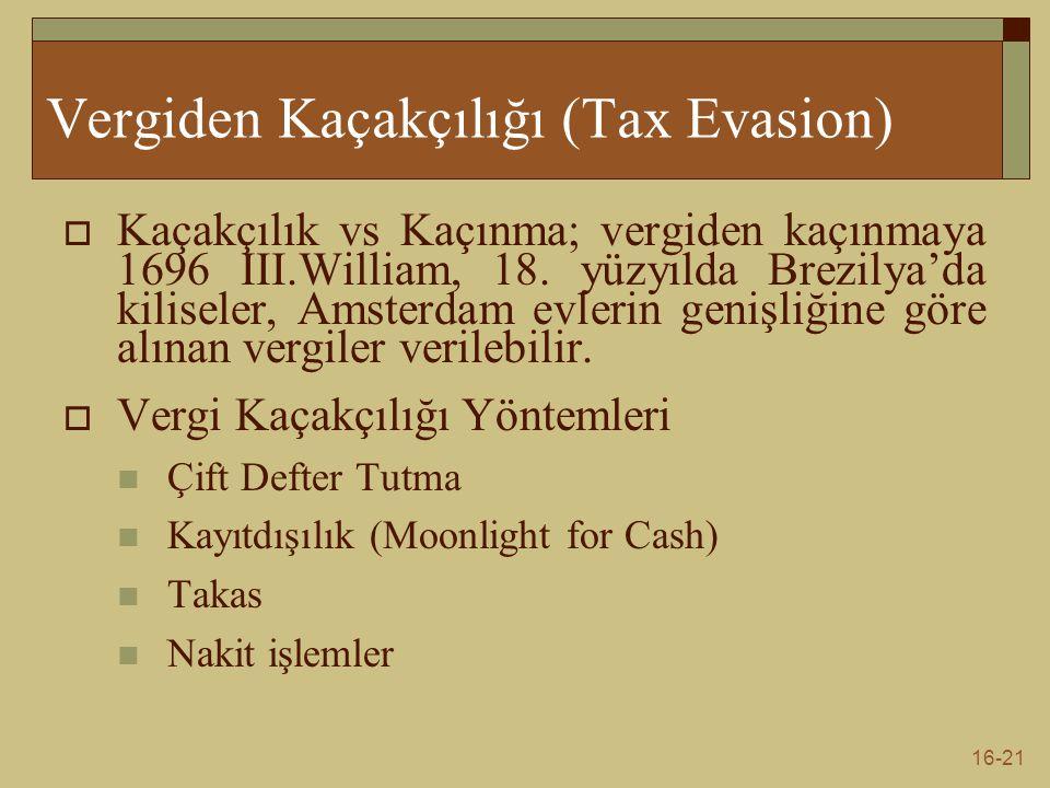 16-21 Vergiden Kaçakçılığı (Tax Evasion)  Kaçakçılık vs Kaçınma; vergiden kaçınmaya 1696 III.William, 18. yüzyılda Brezilya'da kiliseler, Amsterdam e