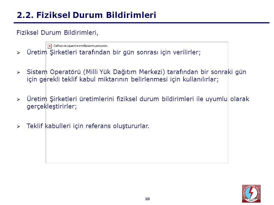 10 2.2. Fiziksel Durum Bildirimleri Fiziksel Durum Bildirimleri,  Üretim Şirketleri tarafından bir gün sonrası için verilirler;  Sistem Operatörü (M
