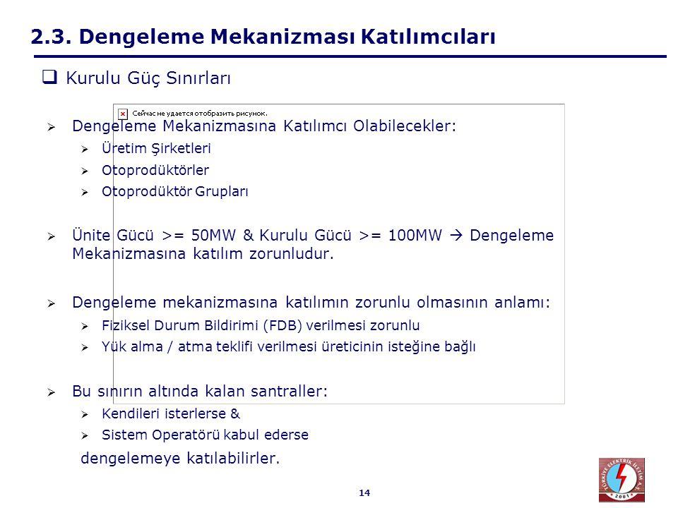 14 2.3. Dengeleme Mekanizması Katılımcıları  Dengeleme Mekanizmasına Katılımcı Olabilecekler:  Üretim Şirketleri  Otoprodüktörler  Otoprodüktör Gr