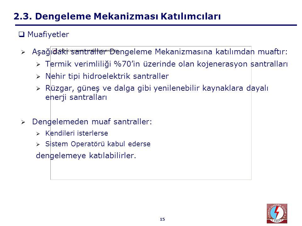 15 2.3. Dengeleme Mekanizması Katılımcıları  Aşağıdaki santraller Dengeleme Mekanizmasına katılımdan muaftır:  Termik verimliliği %70'in üzerinde ol