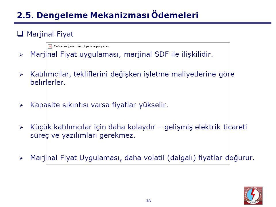 28 2.5. Dengeleme Mekanizması Ödemeleri  Marjinal Fiyat  Marjinal Fiyat uygulaması, marjinal SDF ile ilişkilidir.  Katılımcılar, tekliflerini değiş