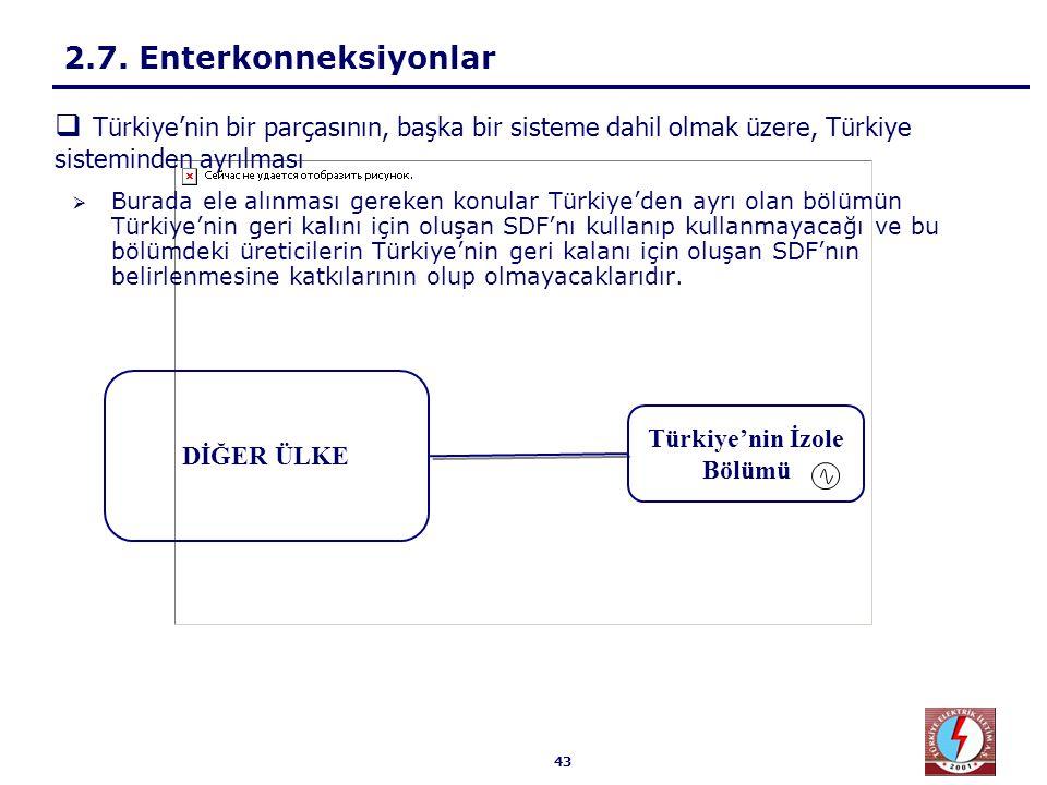 43  Burada ele alınması gereken konular Türkiye'den ayrı olan bölümün Türkiye'nin geri kalını için oluşan SDF'nı kullanıp kullanmayacağı ve bu bölümd