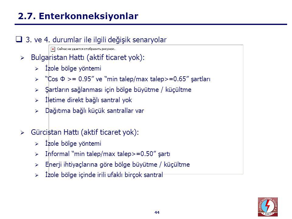 """44  Bulgaristan Hattı (aktif ticaret yok):  İzole bölge yöntemi  """"Cos Ф >= 0.95"""" ve """"min talep/max talep>=0.65"""" şartları  Şartların sağlanması içi"""