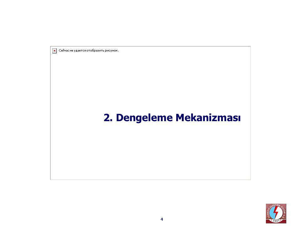 4 2. Dengeleme Mekanizması