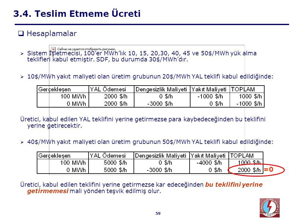 59 3.4. Teslim Etmeme Ücreti  Sistem İşletmecisi, 100'er MWh'lık 10, 15, 20,30, 40, 45 ve 50$/MWh yük alma teklifleri kabul etmiştir. SDF, bu durumda