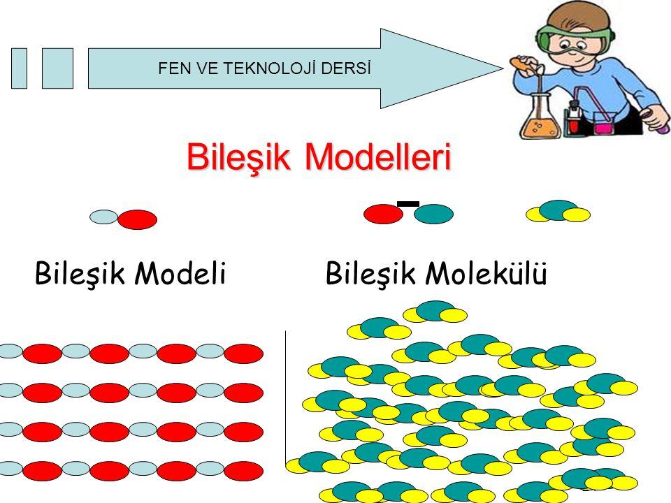 FEN VE TEKNOLOJİ DERSİ 24 Bileşik Modelleri Bileşik Modeli Bileşik Molekülü
