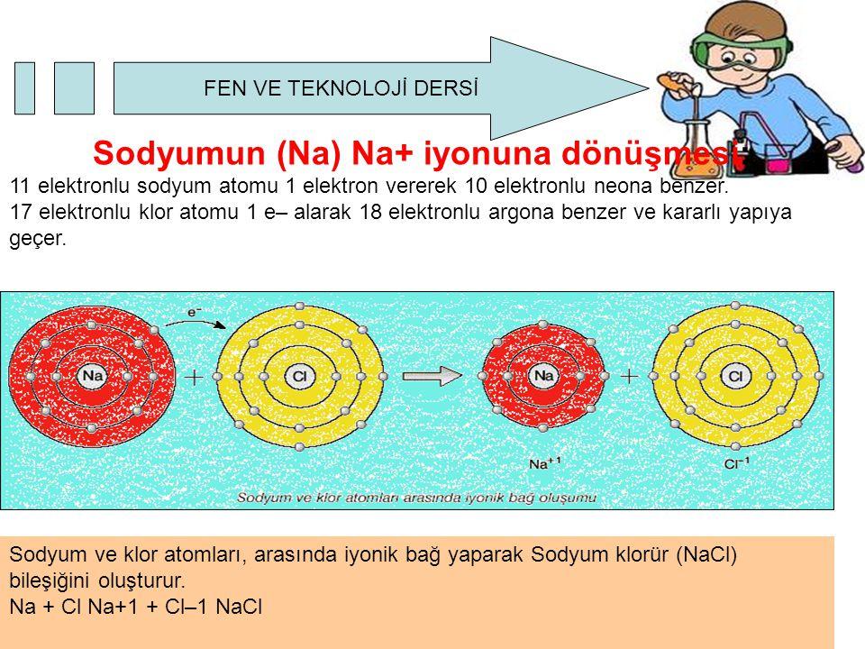 FEN VE TEKNOLOJİ DERSİ Sodyumun (Na) Na+ iyonuna dönüşmesi: 11 elektronlu sodyum atomu 1 elektron vererek 10 elektronlu neona benzer. 17 elektronlu kl